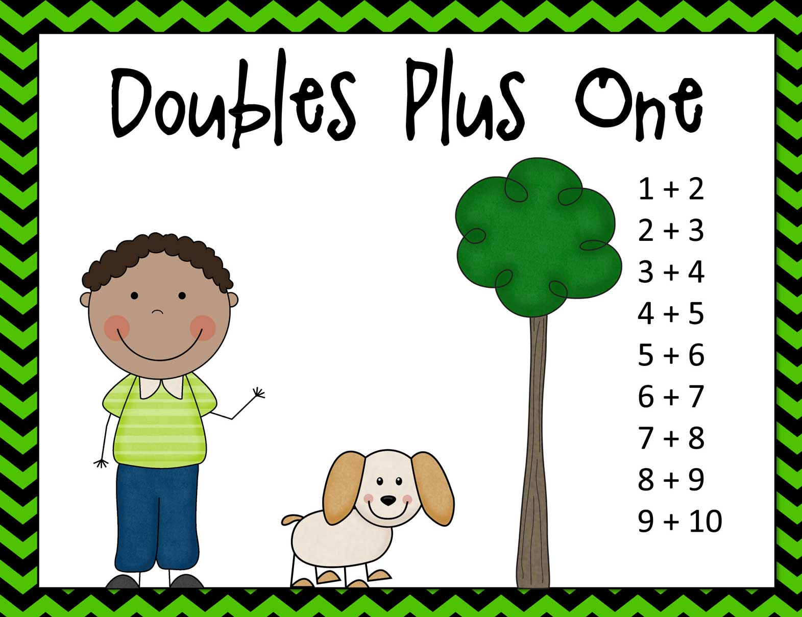worksheet Doubles Fact addition fact posters doubles plus one