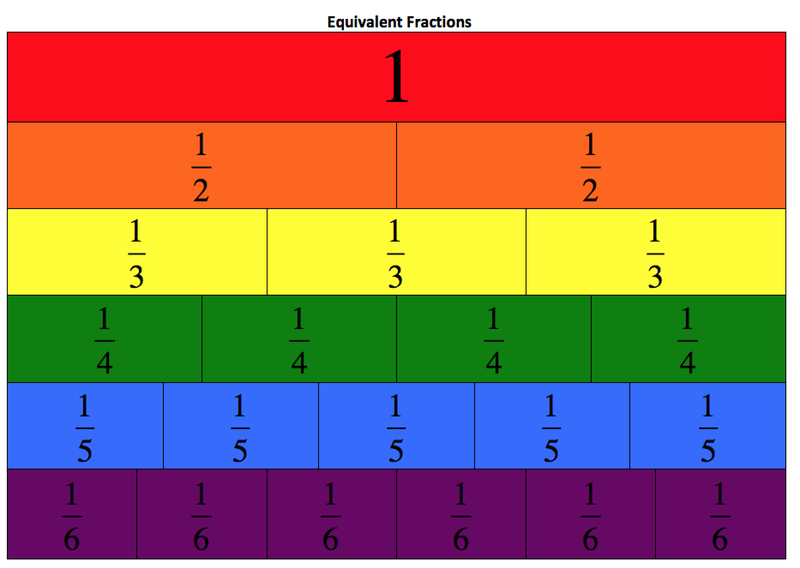 Equivalent Fractions 1 3