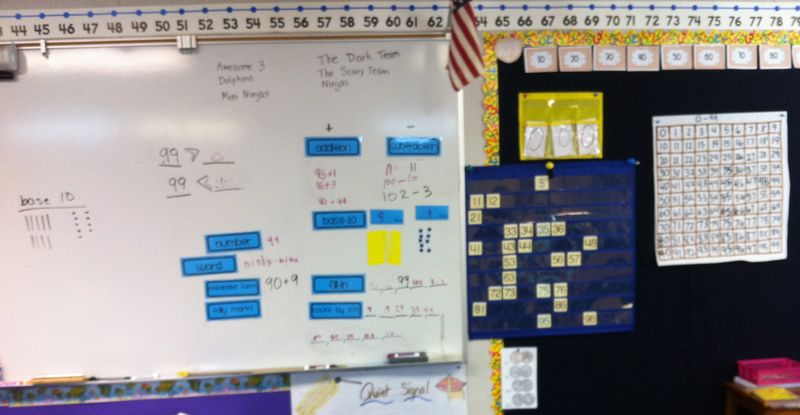 Daily math a number routine to practice key math concepts